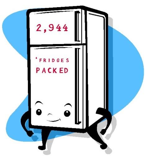 2944 fridges!